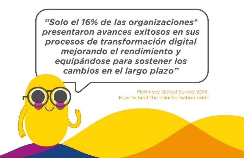 Infográfico-Racionalización-Camino-hacia-transformacion-digital
