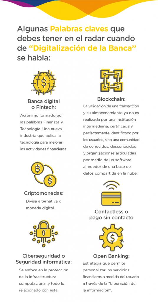 ¿Qué tanto está influenciando la era digital a la banca?
