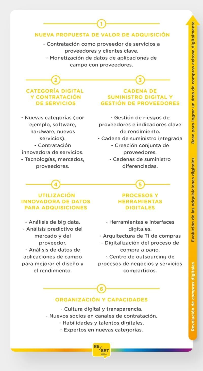 Infografico-pasos-reset-1 (1) (1)