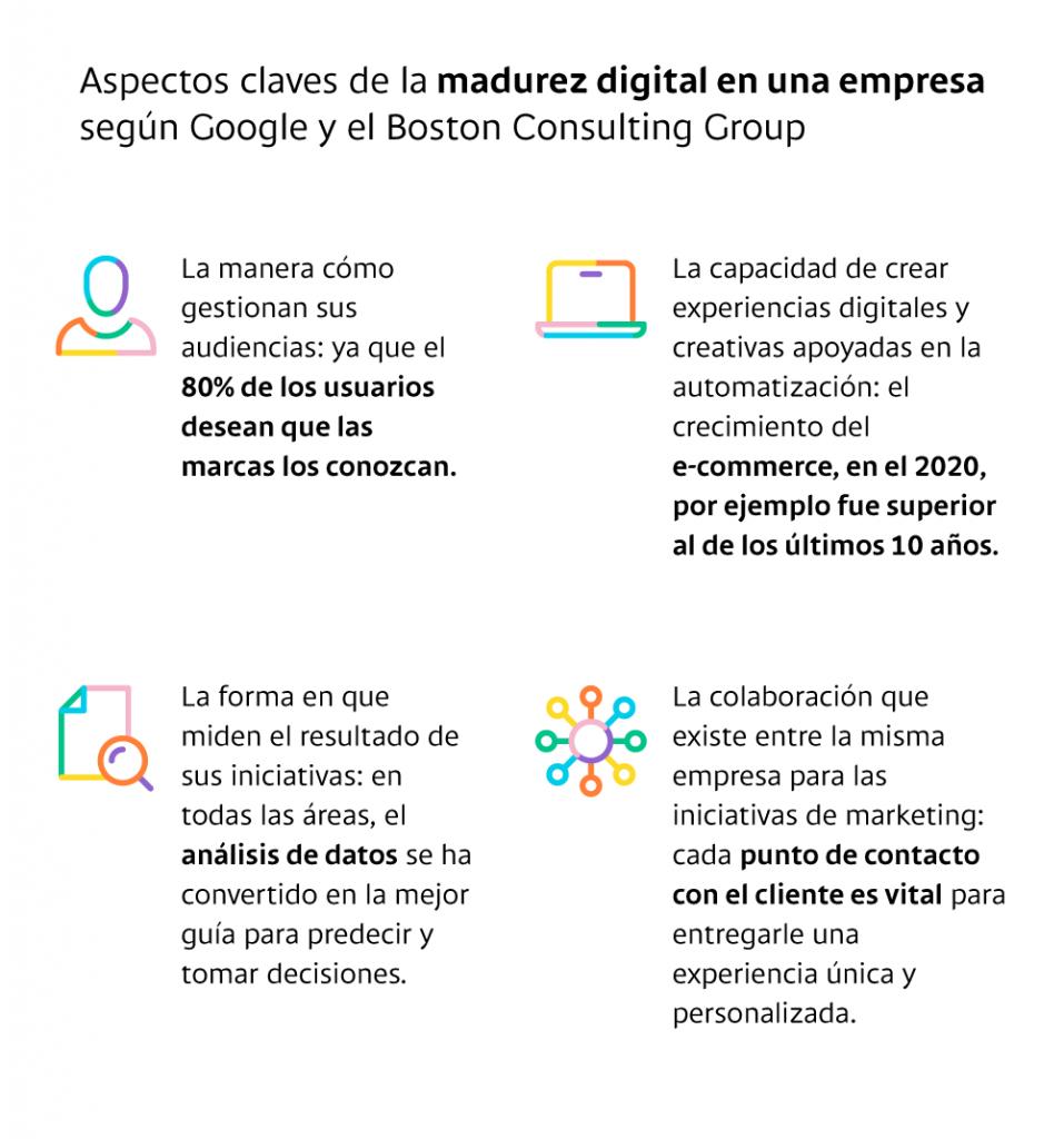 Madurez digital - madurez data driven marketing - madurez digital de una empresa